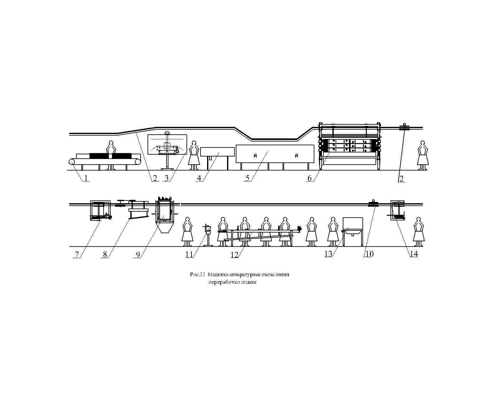 машино-аппаратурная схема линии переработки индеек