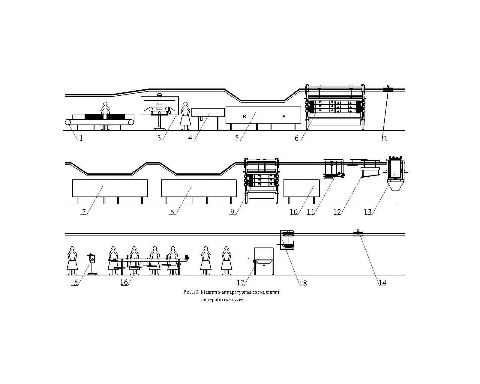 машино-аппаратурная схема линии переработки  гусей