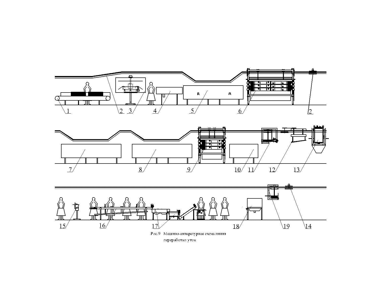 машино-аппаратурная схема линии переработки  уток