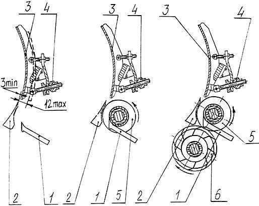 Схема Овощерезки промышленной ОР-1