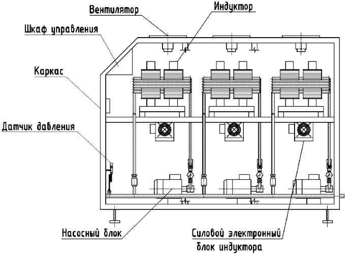 Схема Парогенератора ИП