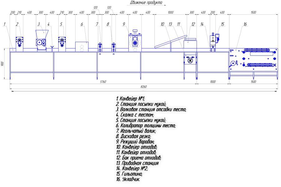 Автоматическая линия производства коржей ЛИС-620